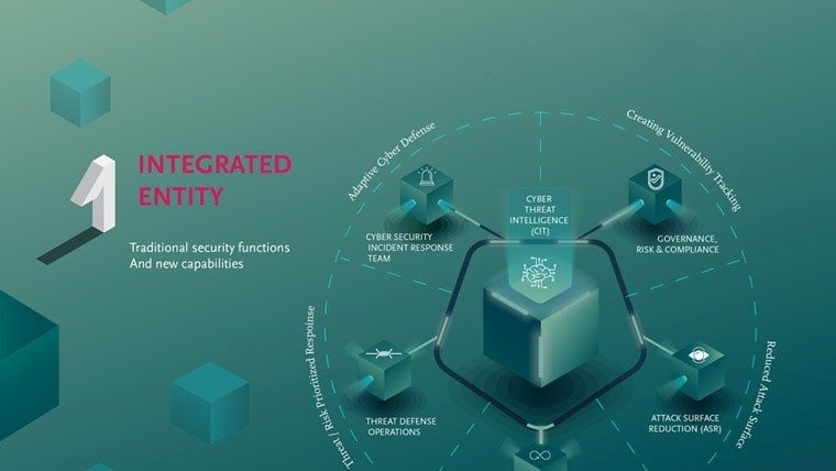 Cyber Fusion Center: Next-Gen Security Operations