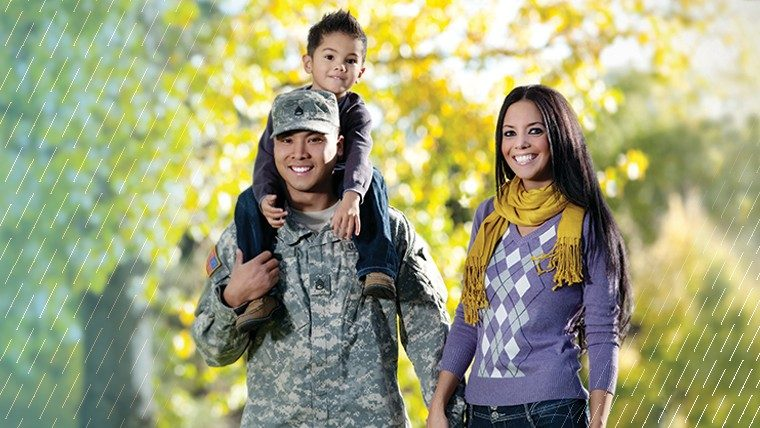 Military Employment & Keeping Our Country #MilFamStrong
